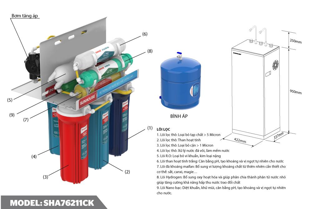 Máy lọc nước R.O nóng lạnh 9 lõi SUNHOUSE SHA76211CK 021