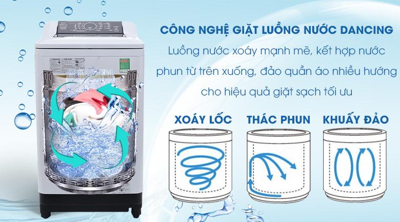 Luồng nước Dancing - Máy giặt Panasonic 10 kg NA-F100A4GRV