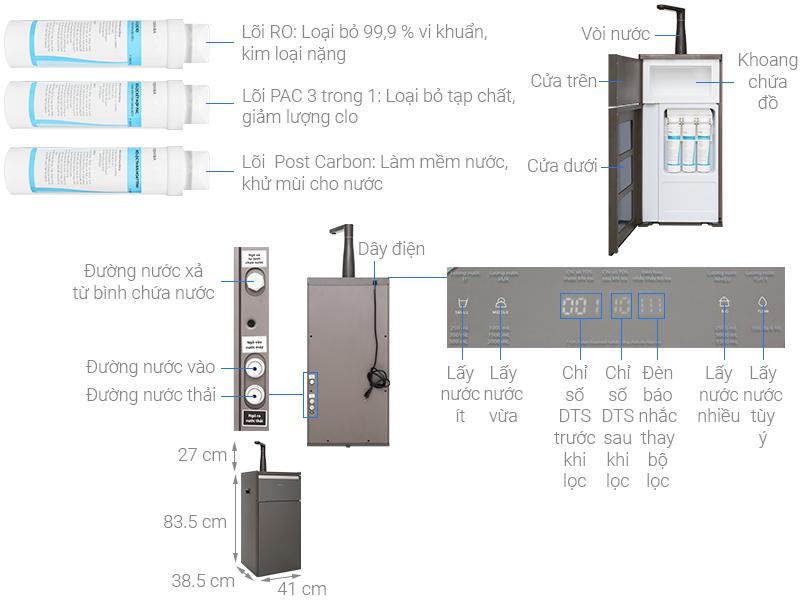 Thông số kỹ thuật Máy lọc nước RO Toshiba TWP-N1843SV 3 lõi
