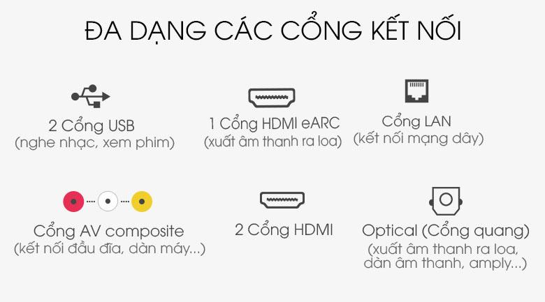 Tivi Samsung 4K 55 inch UA55TU8100 - Đa dạng cổng kết nối