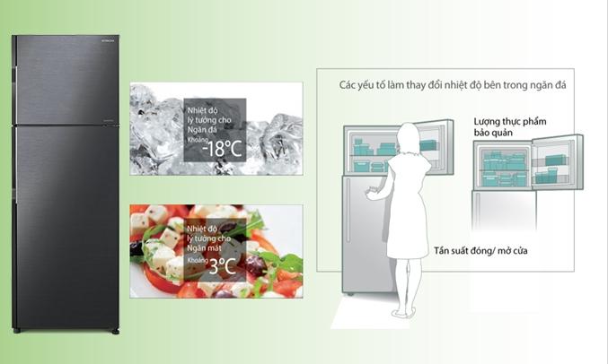 Tủ lạnh Hitachi Inverter 260 lít R-H310PGV7 (BBK) làm lạnh nhanh